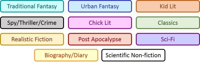 genre4